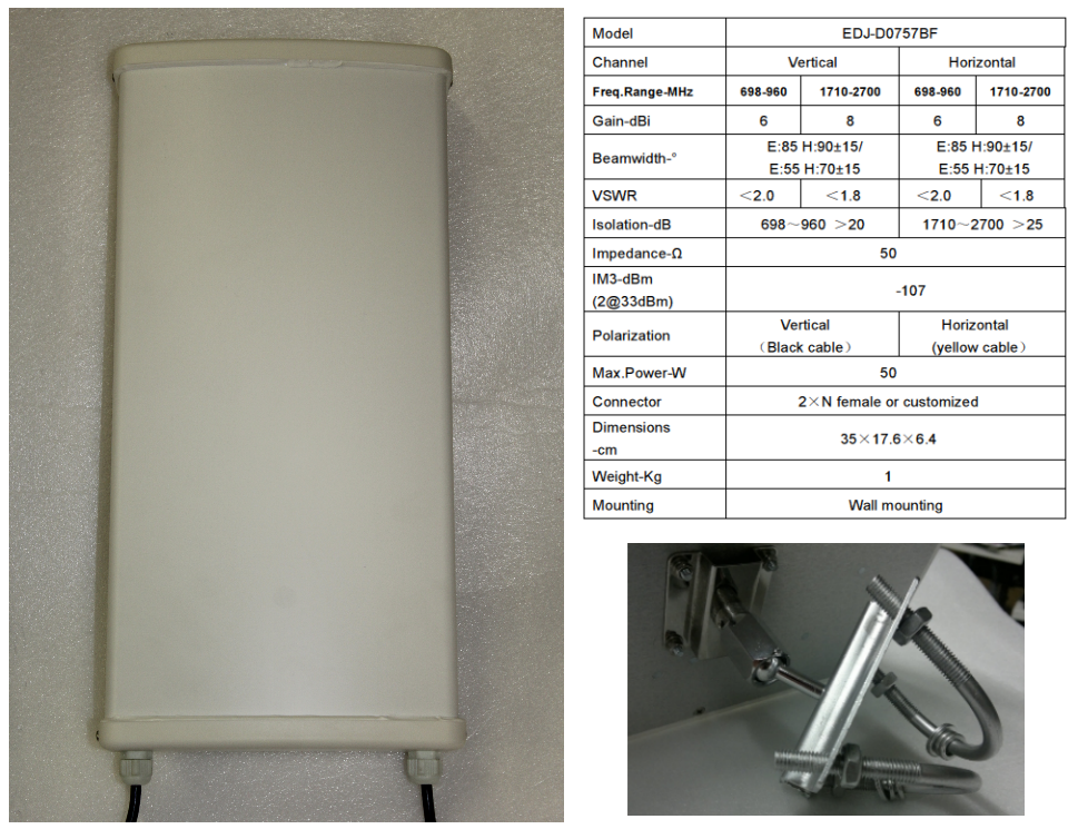 8 dBi LTE panel antenna 700-2700 MHz with 20 cm cable