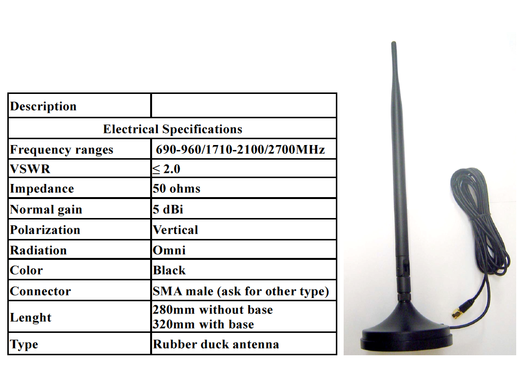 Desktop antenna with magnet foot