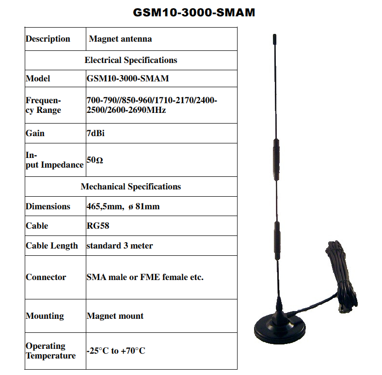 High gain LTE/3G omnidirectional with magnet stand